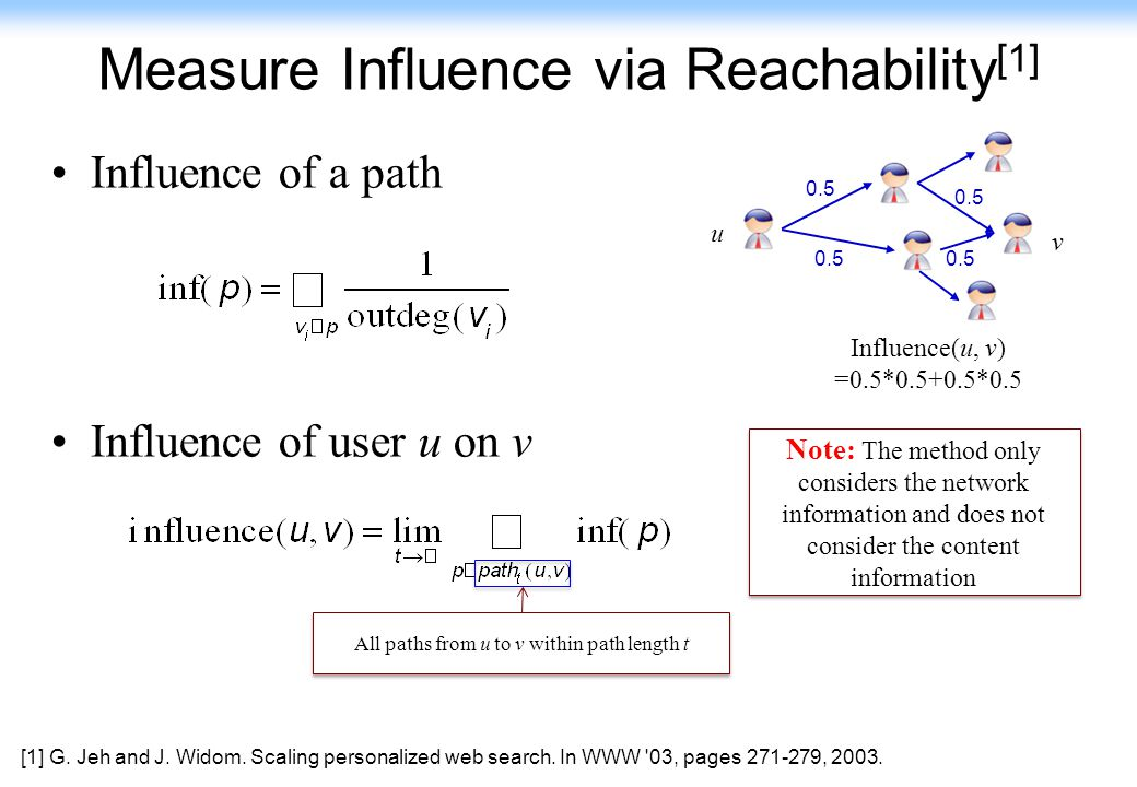 Measure Influence via Reachability[1]